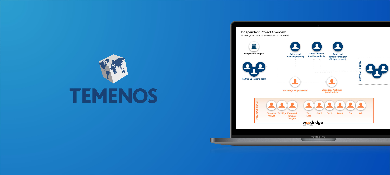 Temenos Desktop App