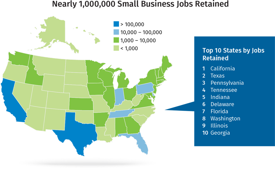 Graphic of United States map depicting number of small business jobs retained..